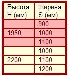 varstomos_ru